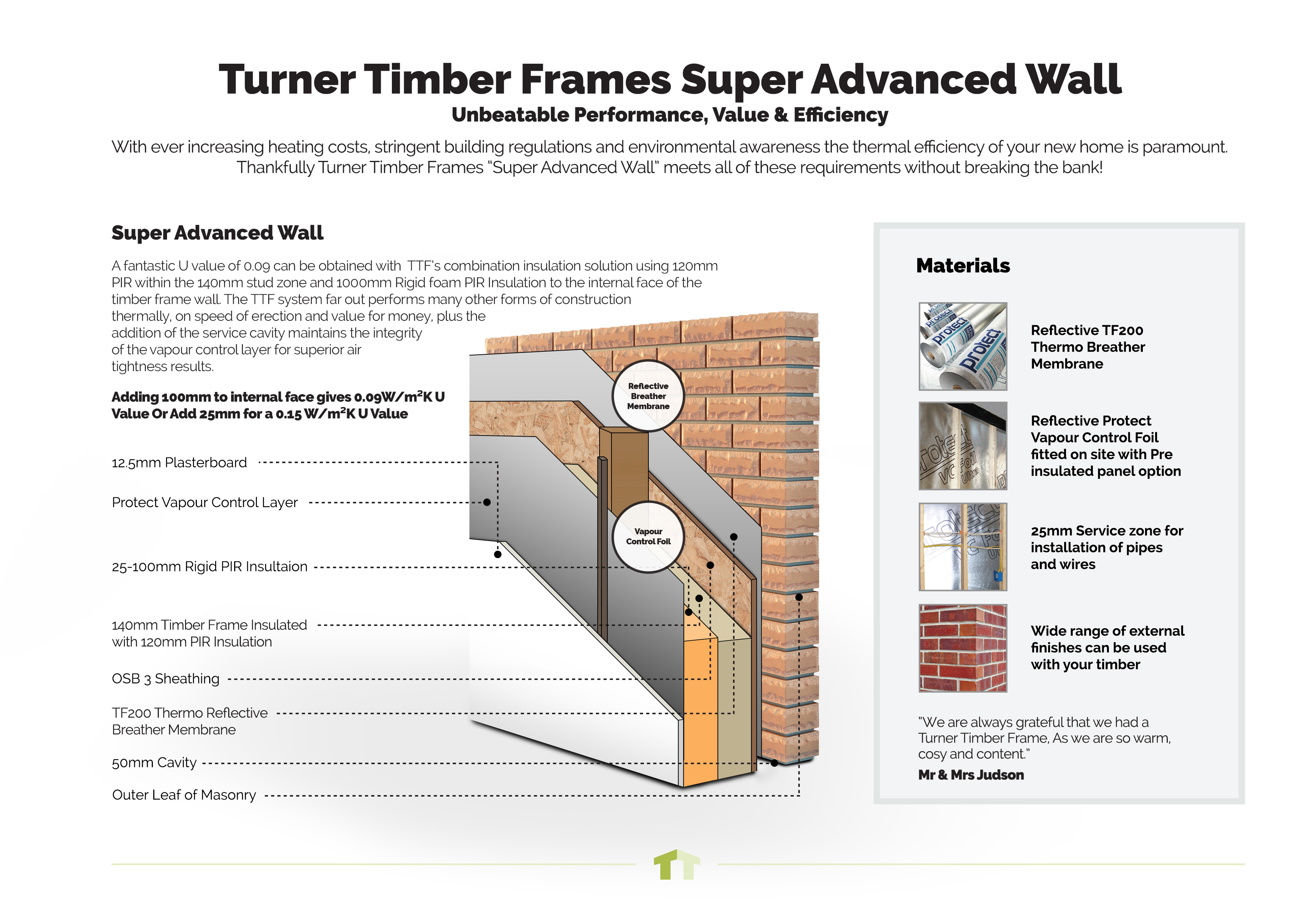 Walls & Specification | Turner Timber – Timber Frame Experts